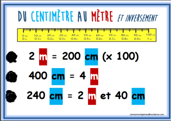 centimetre-metre