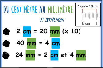 centimetre-mlli