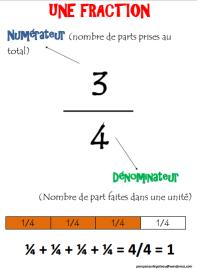fraction-voc-pompon