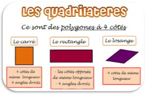quadrilateres