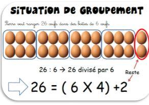 situations-de-groupement
